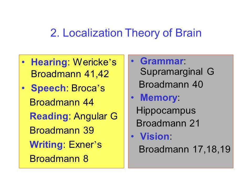 2. Localization Theory of Brain Hearing: Wericke s Broadmann 41,42 Speech: Broca s Broadmann 44 Reading: Angular G Broadmann 39 Writing: Exner s Broad