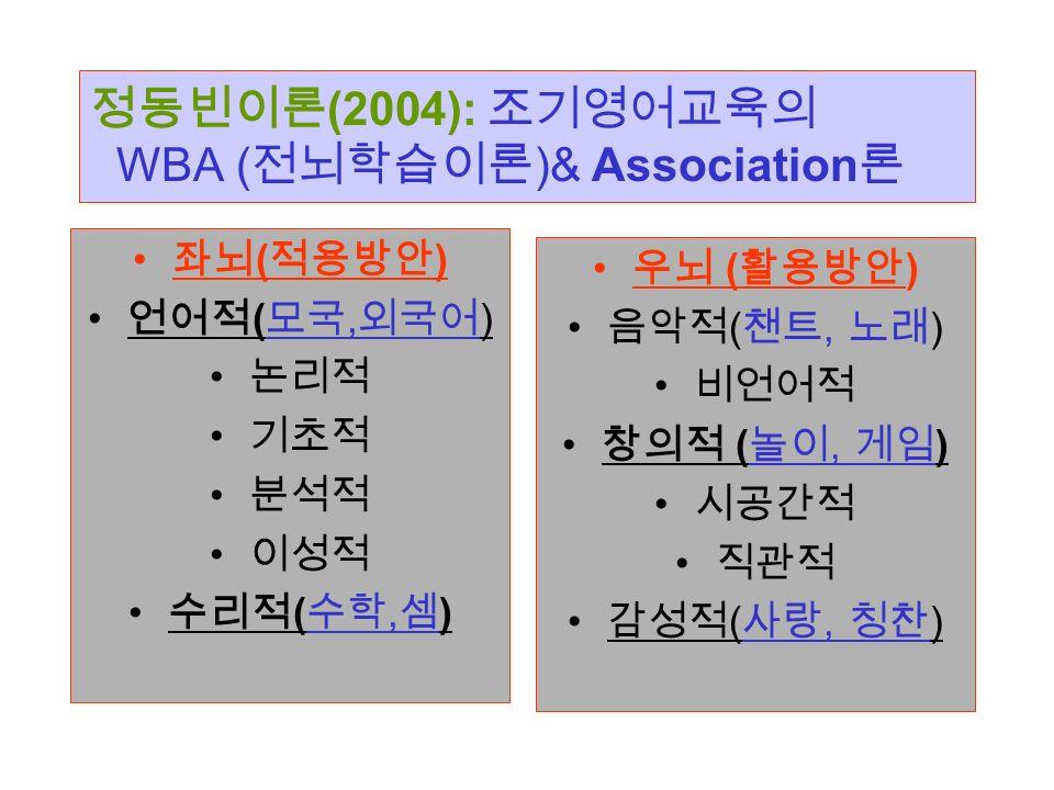 (2004): WBA ( )& Association ( ) (, ) ( ) (, )