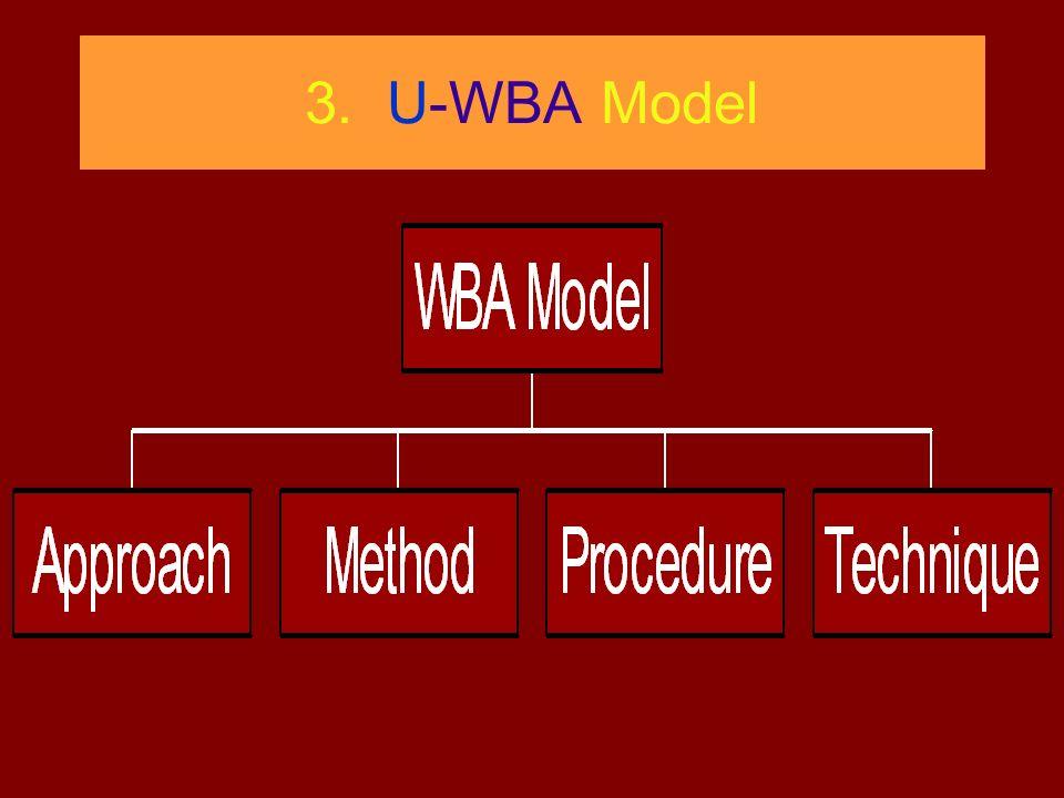 3. U-WBA Model