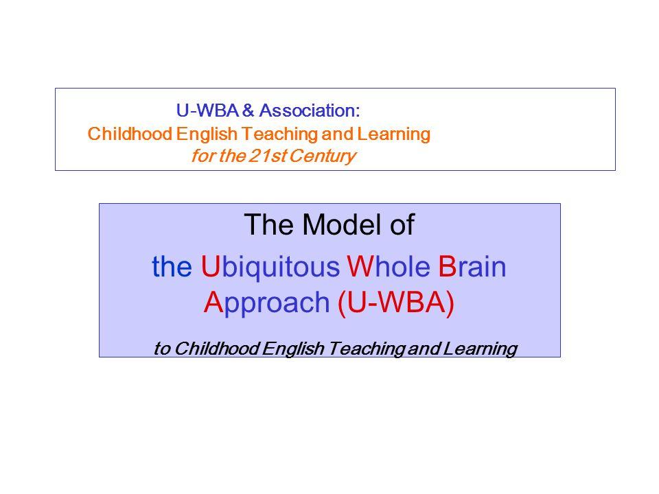 Contents I.Introduction II. The Importance of U-WBA III.