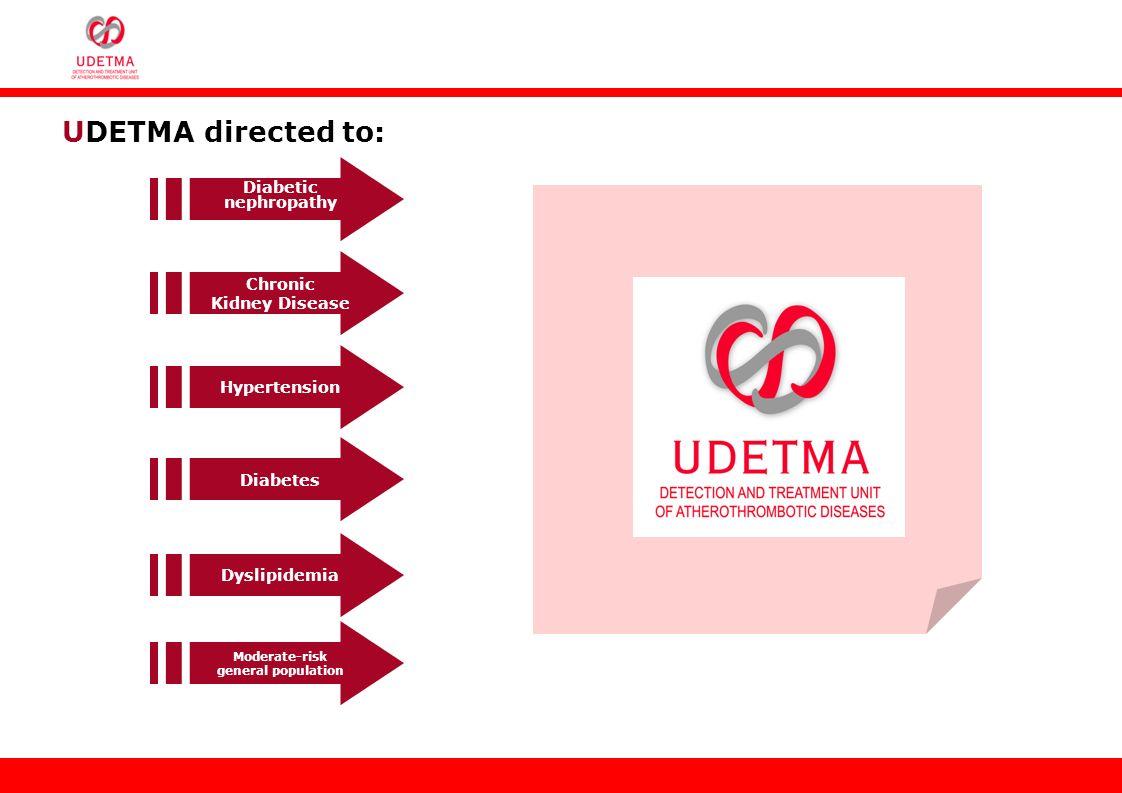 UDETMA directed to: Diabetic nephropathy Chronic Kidney Disease Hypertension Diabetes Dyslipidemia Moderate-risk general population