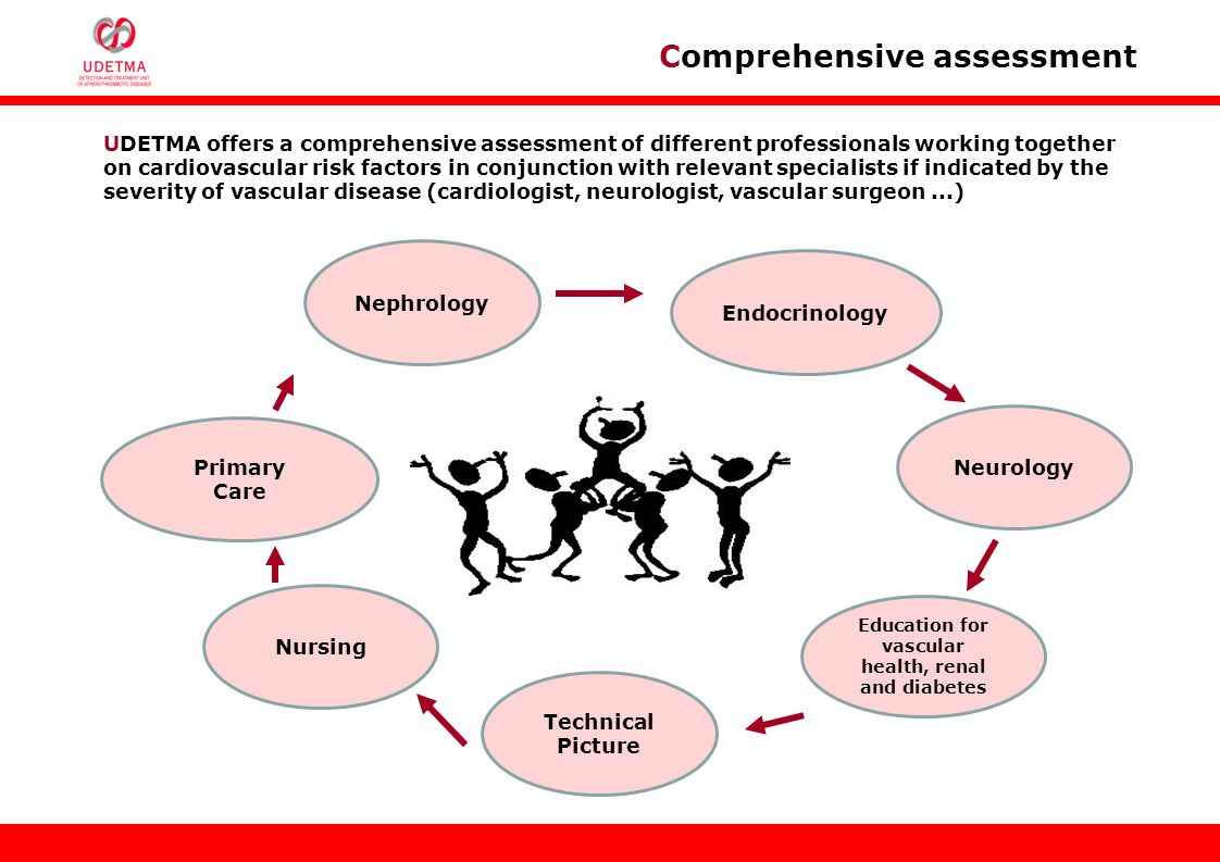 UDETMA offers a comprehensive assessment of different professionals working together on cardiovascular risk factors in conjunction with relevant specialists if indicated by the severity of vascular disease (cardiologist, neurologist, vascular surgeon...) Endocrinology Nephrology Nursing Technical Picture Neurology Education for vascular health, renal and diabetes Primary Care Comprehensive assessment