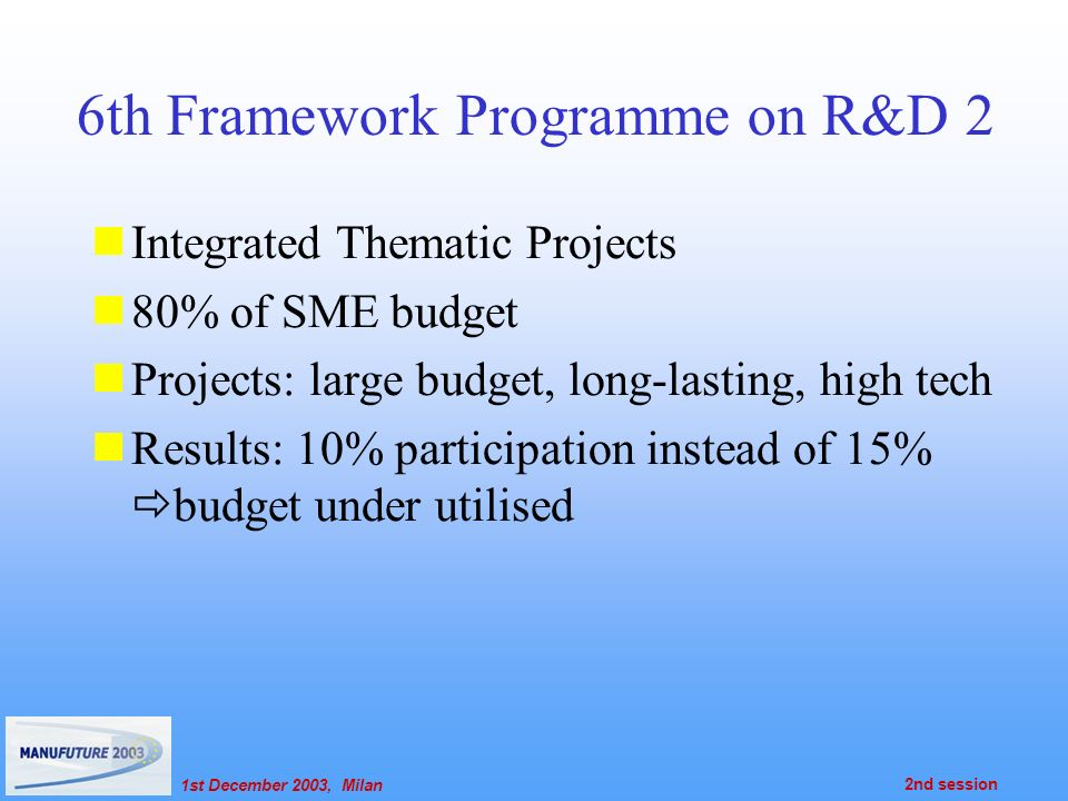 1st December 2003, Milan 2nd session 6th Framework Programme on R&D 2 Integrated Thematic Projects 80% of SME budget Projects: large budget, long-lasting, high tech Results: 10% participation instead of 15% budget under utilised