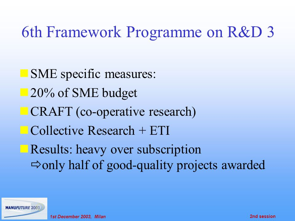 1st December 2003, Milan 2nd session 6th Framework Programme on R&D 3 SME specific measures: 20% of SME budget CRAFT (co-operative research) Collective Research + ETI Results: heavy over subscription only half of good-quality projects awarded