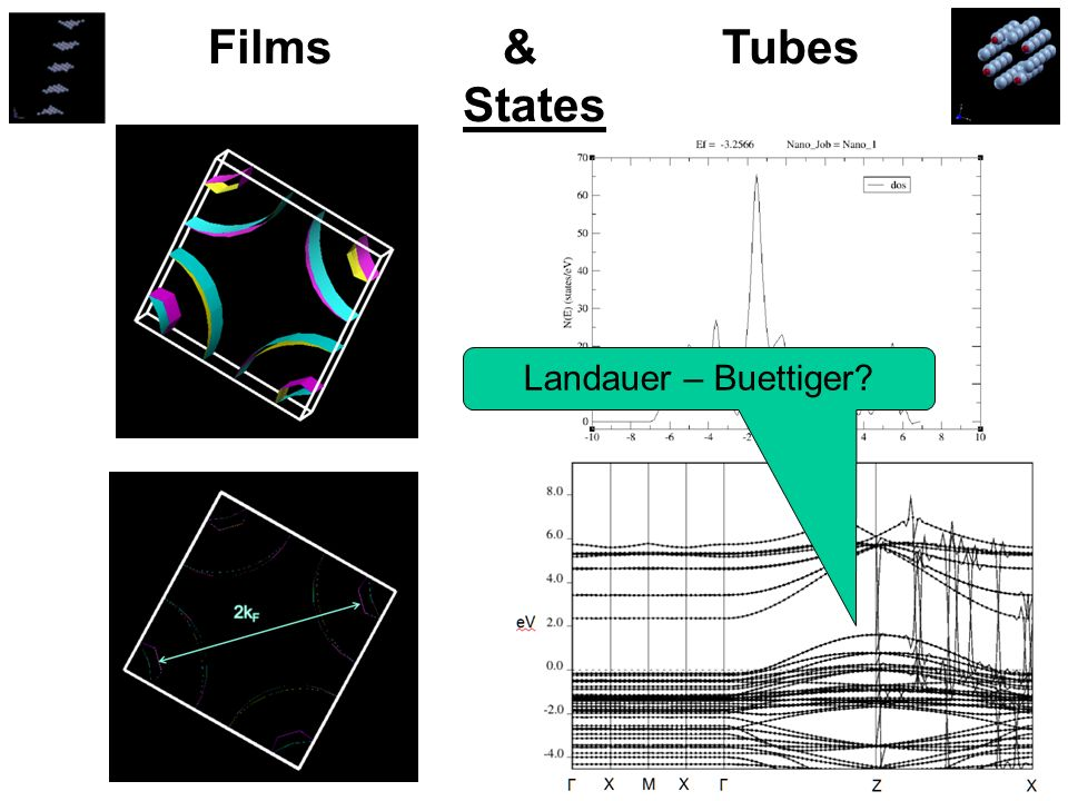 Films & Tubes States Landauer – Buettiger?