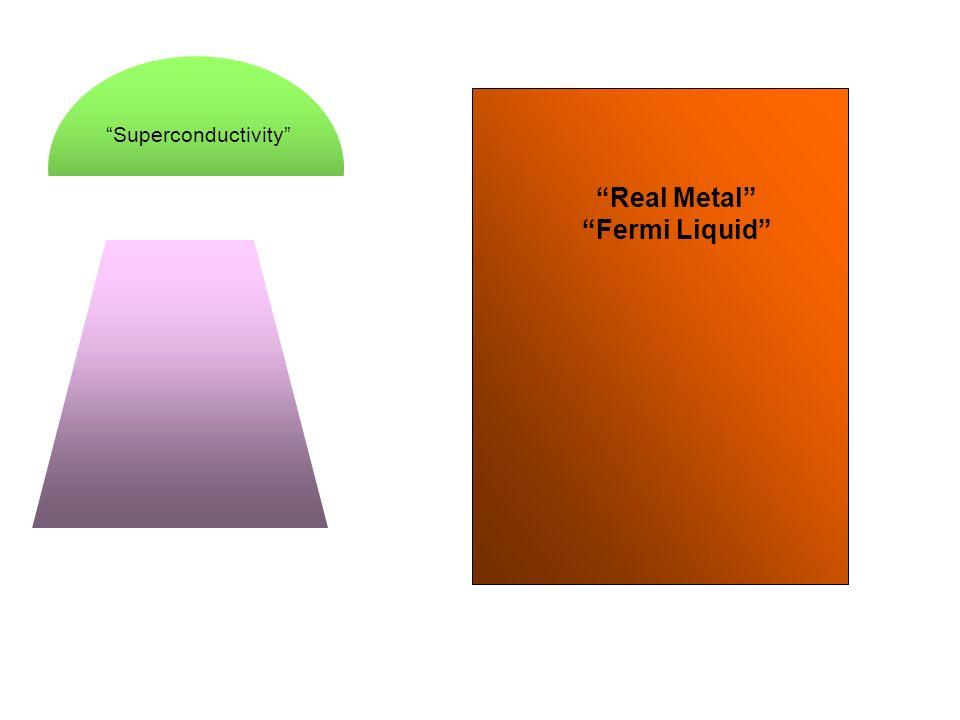 Superconductivity Real Metal Fermi Liquid
