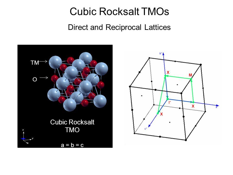 TM O Cubic Rocksalt TMO a = b = c Cubic Rocksalt TMOs Direct and Reciprocal Lattices