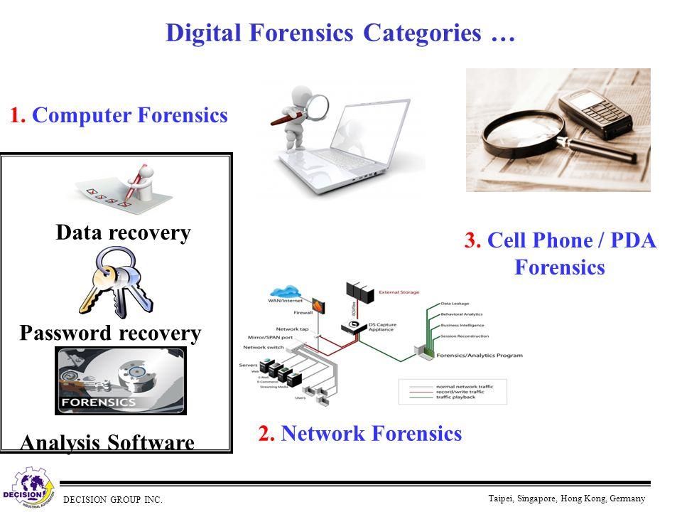 DECISION GROUP INC. Taipei, Singapore, Hong Kong, Germany 2. Network Forensics 3. Cell Phone / PDA Forensics Digital Forensics Categories … Data recov