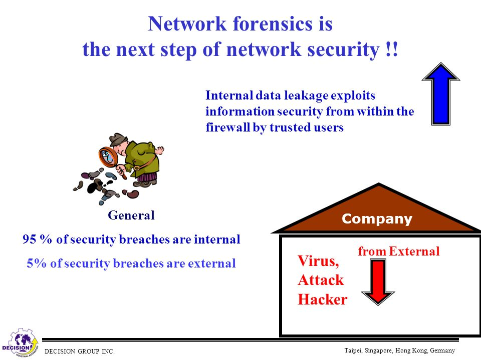 DECISION GROUP INC. Taipei, Singapore, Hong Kong, Germany Network forensics is the next step of network security !! General 95 % of security breaches