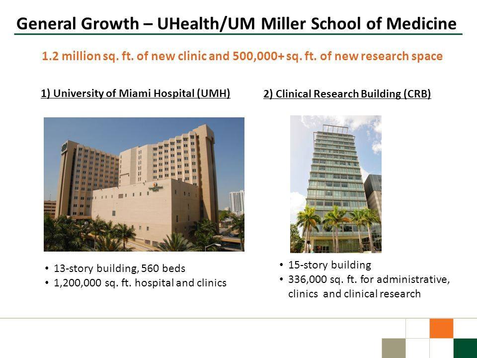 General Growth – UHealth/UM Miller School of Medicine 1) University of Miami Hospital (UMH) 2) Clinical Research Building (CRB) 1.2 million sq. ft. of
