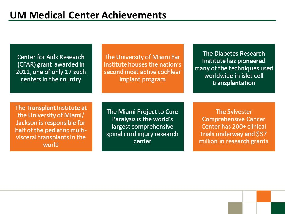 UM Medical Center Achievements Center for Aids Research (CFAR) grant awarded in 2011, one of only 17 such centers in the country The University of Mia