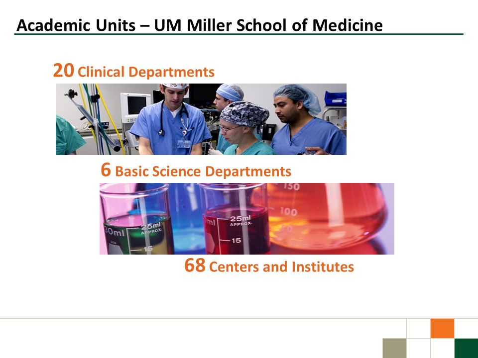 Academic Units – UM Miller School of Medicine 20 Clinical Departments 6 Basic Science Departments 68 Centers and Institutes