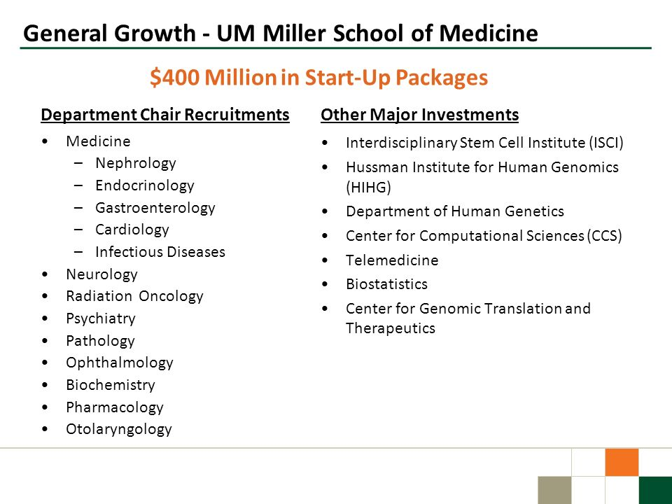 General Growth - UM Miller School of Medicine $400 Million in Start-Up Packages Department Chair Recruitments Medicine –Nephrology –Endocrinology –Gas