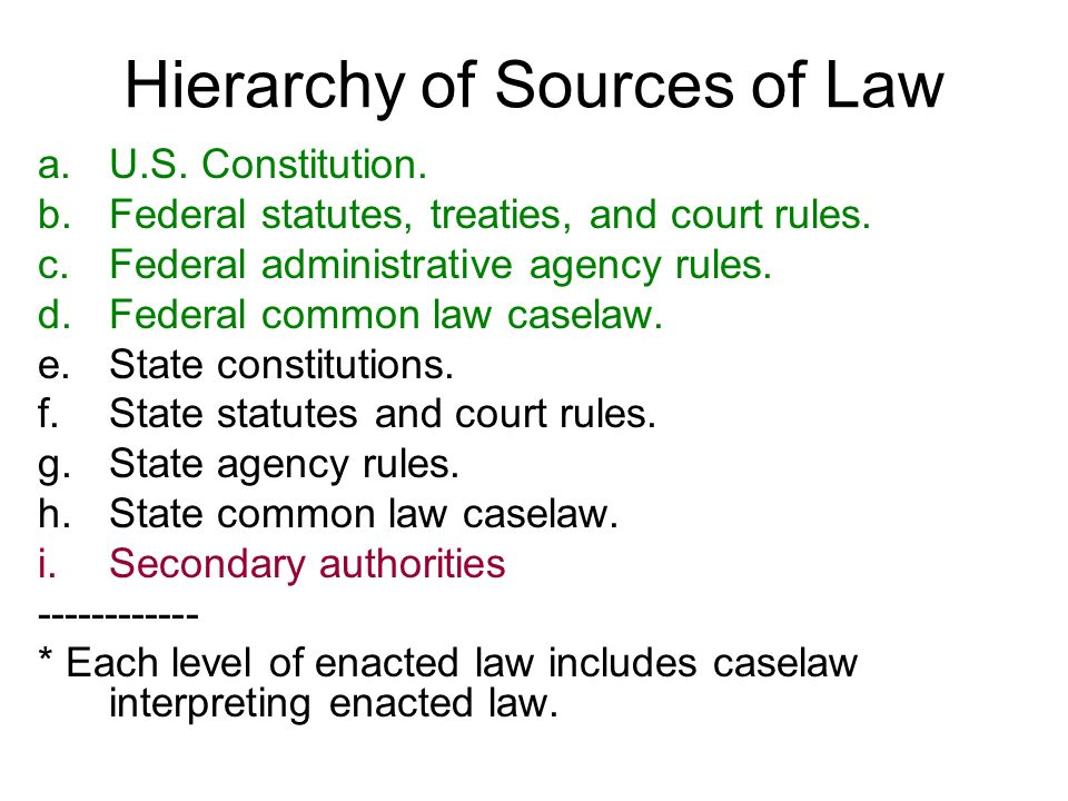 Hierarchy of Sources of Law a.U.S. Constitution. b.Federal statutes, treaties, and court rules. c.Federal administrative agency rules. d.Federal commo