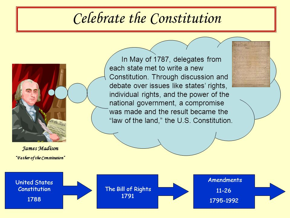Articles of Confederation 1781 The Federalist Papers 1787-1788 United States Constitution 1788 Celebrate the Constitution John Adams Founding Father a