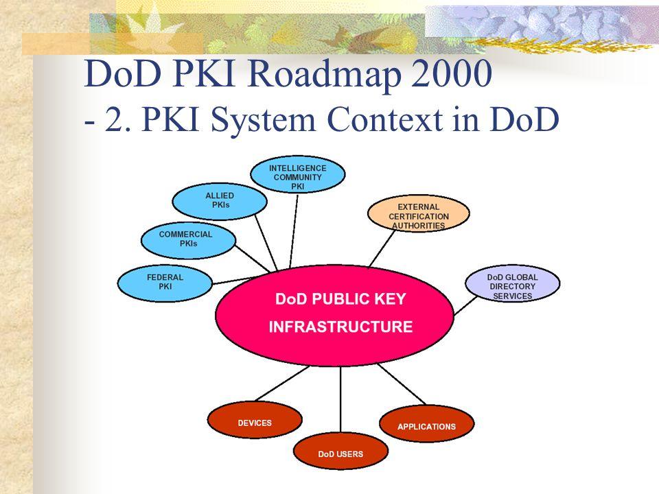 DoD PKI Roadmap 2000 - 2. PKI System Context in DoD