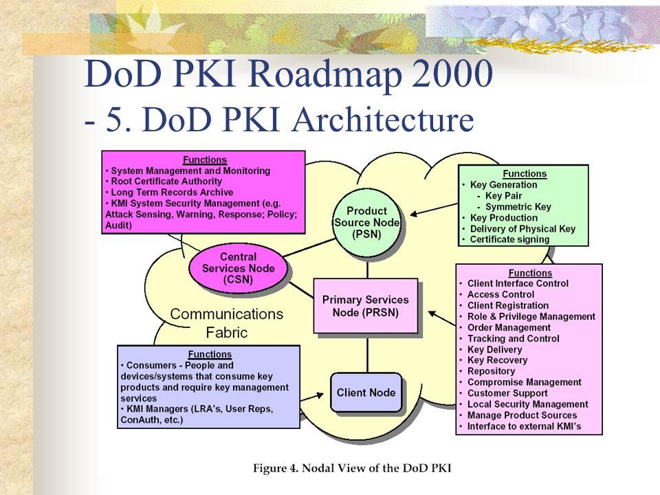 DoD PKI Roadmap 2000 - 5. DoD PKI Architecture