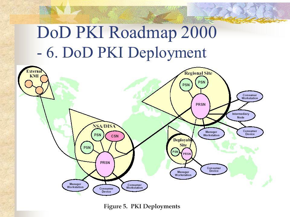 DoD PKI Roadmap 2000 - 6. DoD PKI Deployment