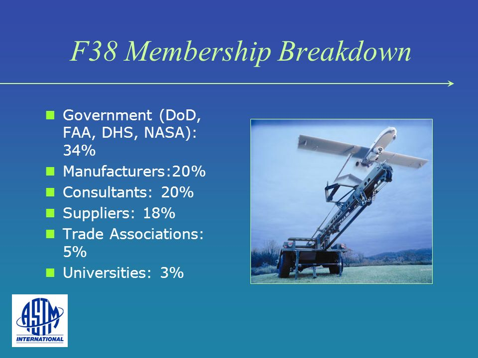 F38 Membership Breakdown Government (DoD, FAA, DHS, NASA): 34% Manufacturers:20% Consultants: 20% Suppliers: 18% Trade Associations: 5% Universities: 3%