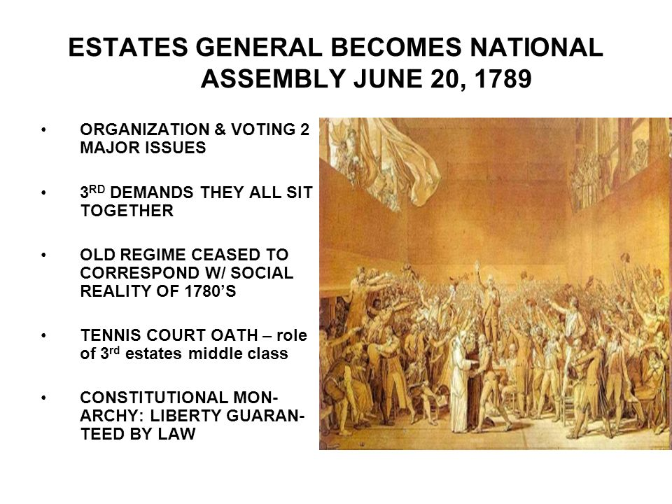 ESTATES GENERAL BECOMES NATIONAL ASSEMBLY JUNE 20, 1789 ORGANIZATION & VOTING 2 MAJOR ISSUES 3 RD DEMANDS THEY ALL SIT TOGETHER OLD REGIME CEASED TO C