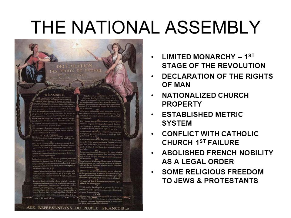 THE NATIONAL ASSEMBLY LIMITED MONARCHY – 1 ST STAGE OF THE REVOLUTION DECLARATION OF THE RIGHTS OF MAN NATIONALIZED CHURCH PROPERTY ESTABLISHED METRIC
