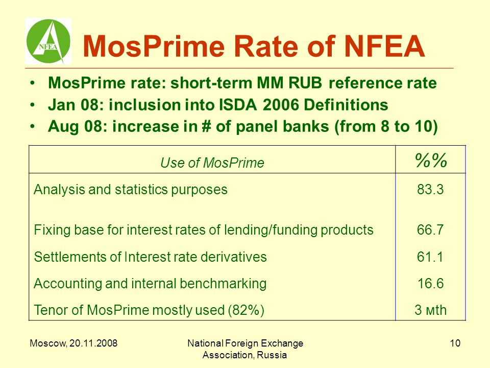 Moscow, 20.11.2008National Foreign Exchange Association, Russia 10 MosPrime Rate of NFEA MosPrime rate: short-term MM RUB reference rate Jan 08: inclusion into ISDA 2006 Definitions Aug 08: increase in # of panel banks (from 8 to 10) Use of MosPrime % Analysis and statistics purposes83.3 Fixing base for interest rates of lending/funding products66.7 Settlements of Interest rate derivatives61.1 Accounting and internal benchmarking16.6 Tenor of MosPrime mostly used (82%)3 мth