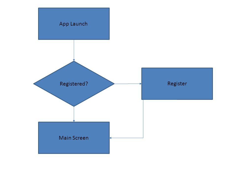 App Launch Registered Register Main Screen