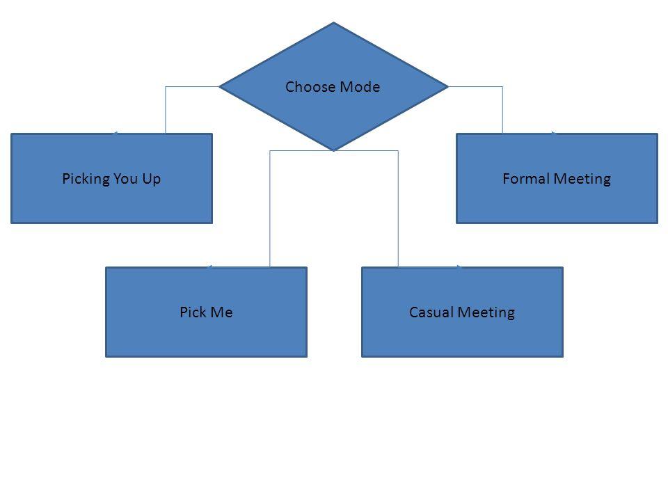 Choose Mode Picking You UpFormal Meeting Pick MeCasual Meeting