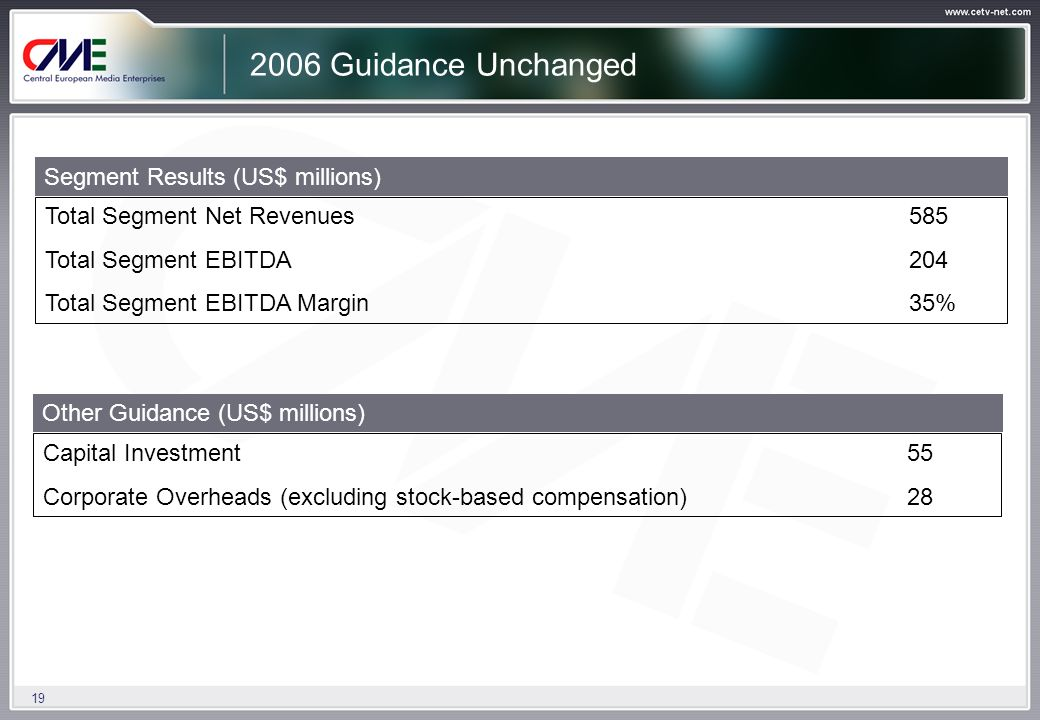 19 2006 Guidance Unchanged Segment Results (US$ millions) Other Guidance (US$ millions) Capital Investment 55 Corporate Overheads (excluding stock-based compensation) 28 Total Segment Net Revenues 585 Total Segment EBITDA204 Total Segment EBITDA Margin35%