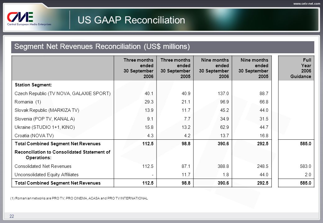 22 US GAAP Reconciliation Segment Net Revenues Reconciliation (US$ millions) Three months ended 30 September 2006 Three months ended 30 September 2005