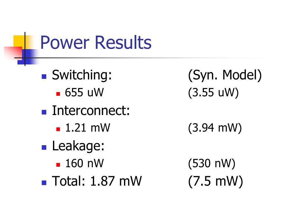 Power Results Switching:(Syn. Model) 655 uW (3.55 uW) Interconnect: 1.21 mW(3.94 mW) Leakage: 160 nW(530 nW) Total: 1.87 mW(7.5 mW)
