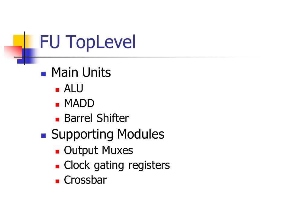 FU TopLevel Main Units ALU MADD Barrel Shifter Supporting Modules Output Muxes Clock gating registers Crossbar