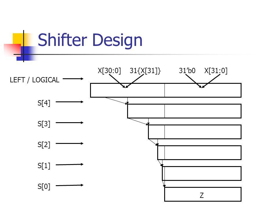 Shifter Design 31b0 X[31:0]X[30:0] 31{X[31]} LEFT / LOGICAL Z S[4] S[3] S[2] S[1] S[0]