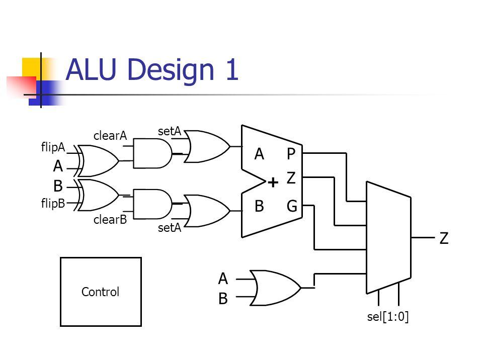 ALU Design 1 + A B A B flipA flipB clearA clearB setA A B P G Z Z Control sel[1:0]