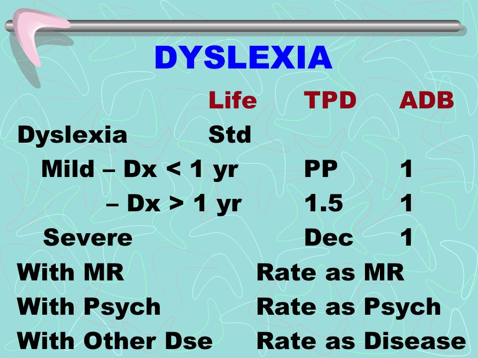 DYSLEXIA LifeTPDADB DyslexiaStd Mild – Dx < 1 yrPP1 – Dx > 1 yr 1.51 SevereDec1 With MRRate as MR With Psych Rate as Psych With Other DseRate as Disease