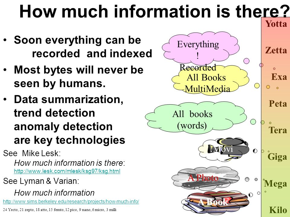 How much information is there? Soon everything can be recorded and indexed Most bytes will never be seen by humans. Data summarization, trend detectio