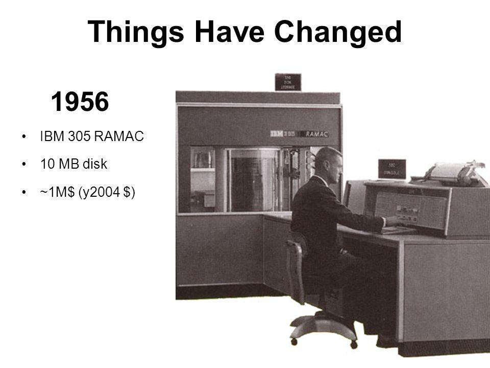 Things Have Changed IBM 305 RAMAC 10 MB disk ~1M$ (y2004 $) 1956