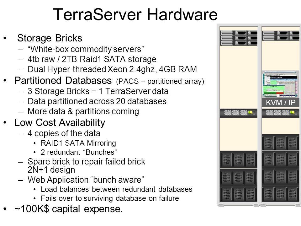 KVM / IP TerraServer Hardware Storage Bricks –White-box commodity servers –4tb raw / 2TB Raid1 SATA storage –Dual Hyper-threaded Xeon 2.4ghz, 4GB RAM