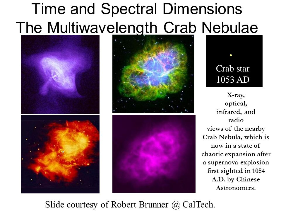 Time and Spectral Dimensions The Multiwavelength Crab Nebulae X-ray, optical, infrared, and radio views of the nearby Crab Nebula, which is now in a s