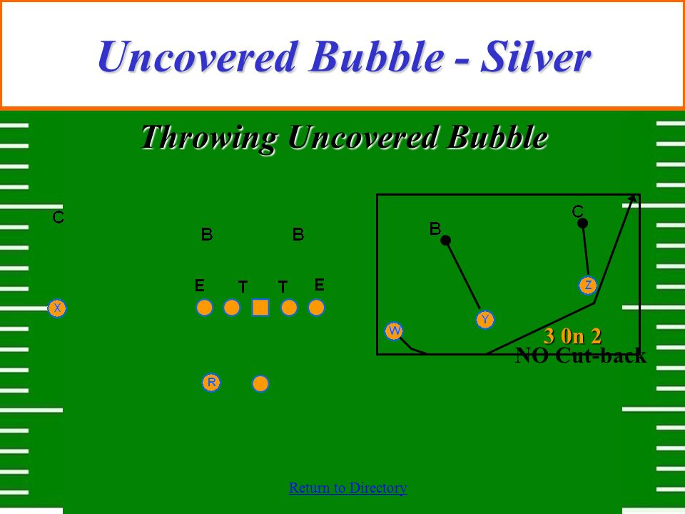 Return to Directory Uncovered Bubble - Silver Throwing Uncovered Bubble 3 0n 2 NO Cut-back