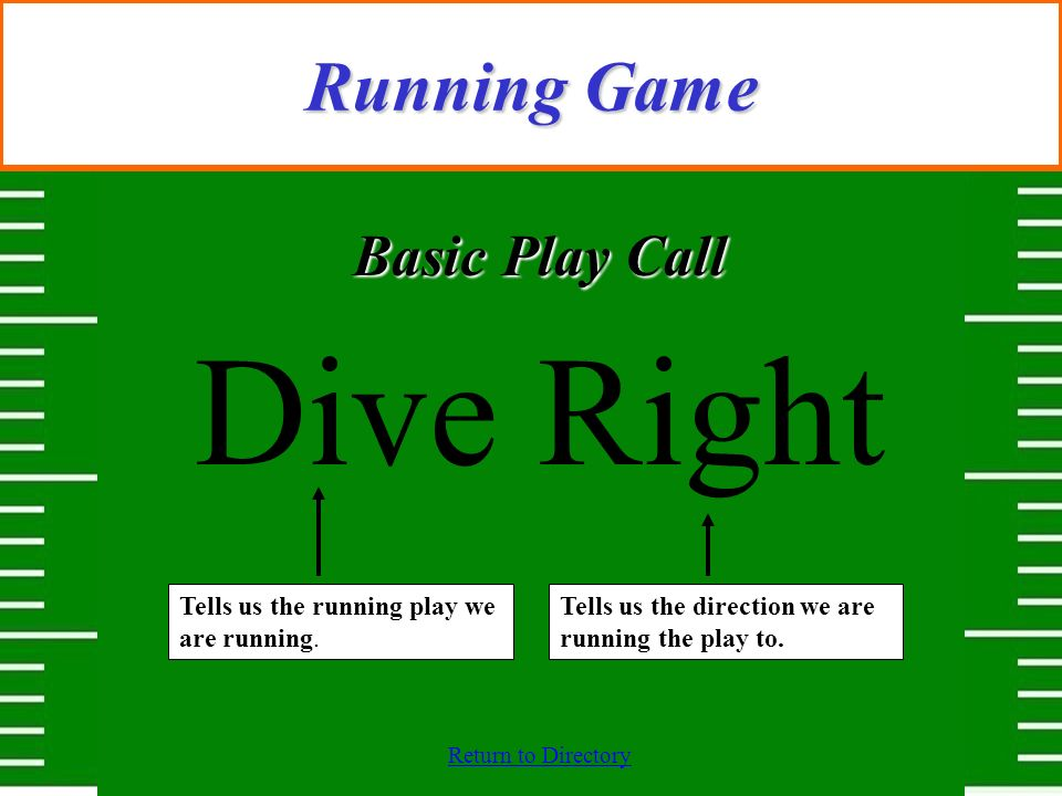 Return to Directory Running Game Tells us the running play we are running. Tells us the direction we are running the play to. Basic Play Call Dive Rig