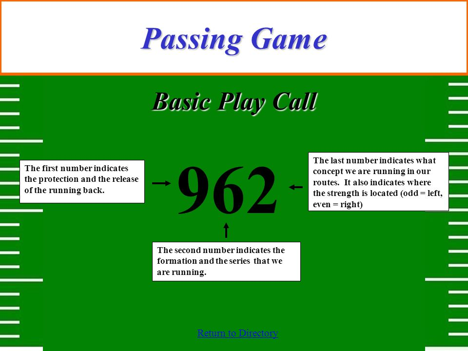 Return to Directory Passing Game The first number indicates the protection and the release of the running back. The second number indicates the format
