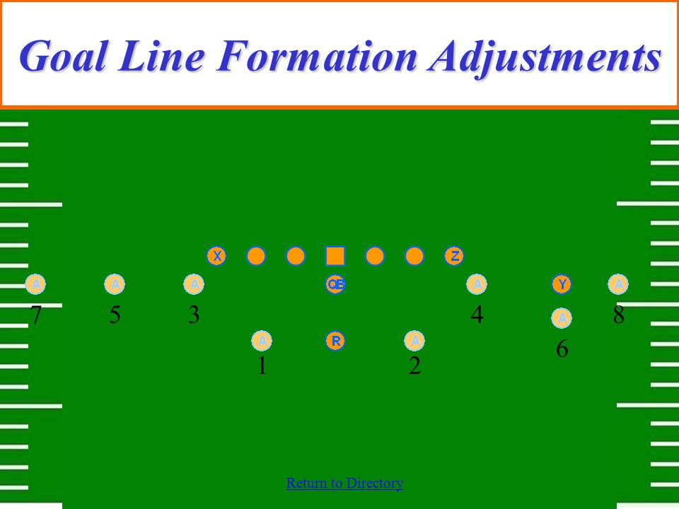 Return to Directory Goal Line Formation Adjustments 12 8 6 4357
