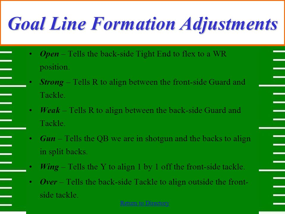 Return to Directory Goal Line Formation Adjustments Open – Tells the back-side Tight End to flex to a WR position. Strong – Tells R to align between t