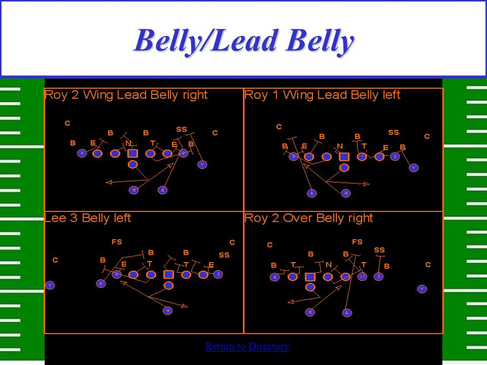 Return to Directory Belly/Lead Belly