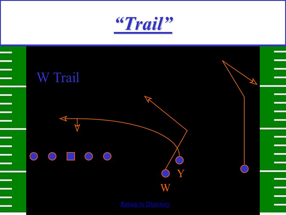 Return to DirectoryTrail W Trail W Y
