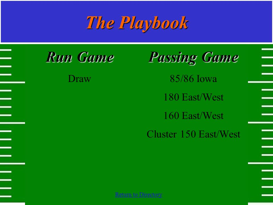 Return to Directory The Playbook Run Game Draw Passing Game 85/86 Iowa 180 East/West 160 East/West Cluster 150 East/West