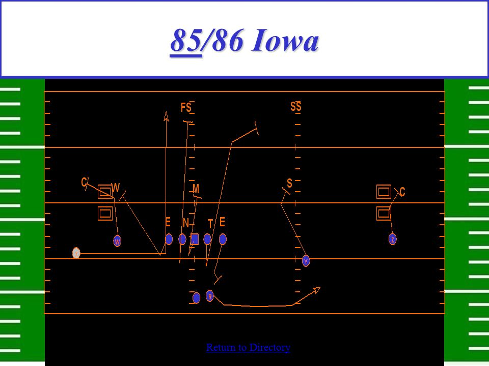 Return to Directory 85/86 Iowa