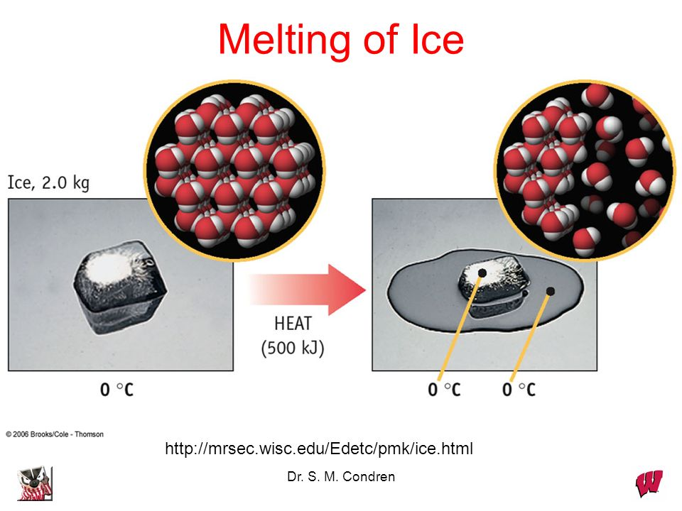 Dr. S. M. Condren Melting of Ice http://mrsec.wisc.edu/Edetc/pmk/ice.html