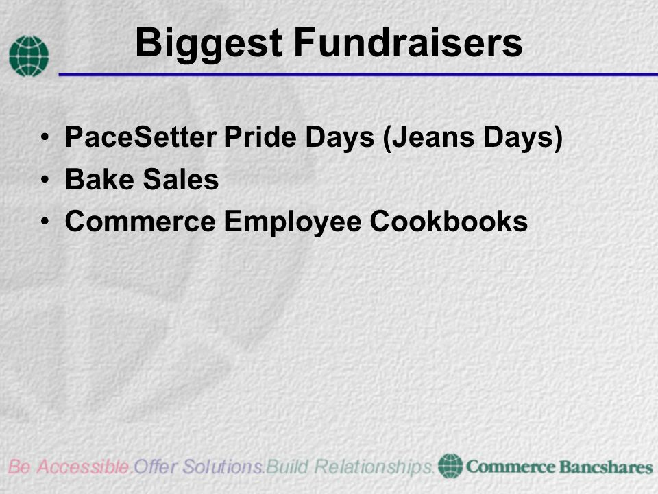 Employee Incentives Drawings for United Way or Commerce Bank items Floating Holidays (time off work in increments of ½ day or full day)most popular Breakfast/Lunch catered in for a winning team Onsite BackYard Burger lunch –appreciation to all employees Senior Management Sponsored Breakfast- Any employee that pledges to give $5.00 per pay period or their Fair Share is invited to a Leadership Level celebration breakfast at Uncle Bucks/Bass Pro.